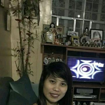 Capricorn, 31, Manila, Philippines
