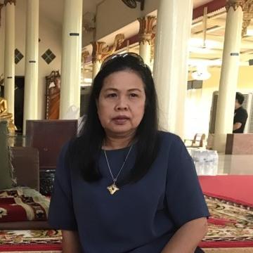 อรุณศรี แสนคุ้ม, 23, Bangkok, Thailand