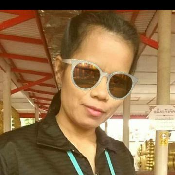 จ๋า เฟี้ยว, 21, Khu Khot, Thailand