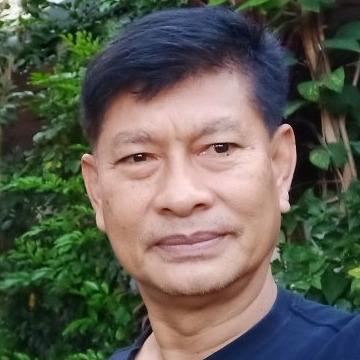 Thakengdet Tong Jaroensuk, 35, Kuchinarai, Thailand