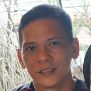 Ram Ciamur, 44, Pasay City, Philippines