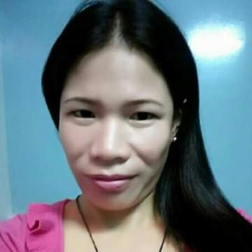 Ginajane Lebuna Celiz, 36, Dubai, United Arab Emirates