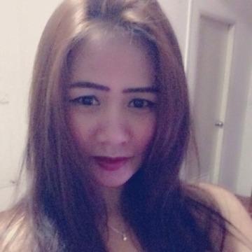 Pannutd Jeab, 29, Bangkok, Thailand