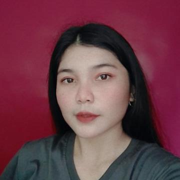 Irlyn G. Cabunilas, 20, Lapu-Lapu City, Philippines