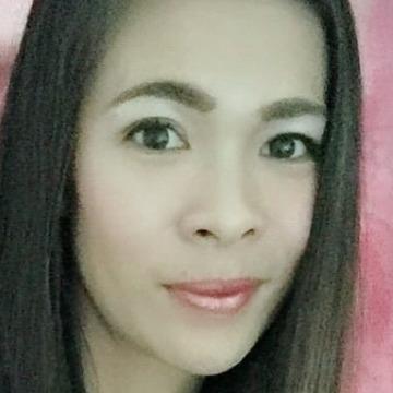 Nanthana Saykhumpha, 36, Shah Alam, Malaysia