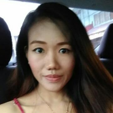 Caren, 29, Manila, Philippines
