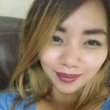 Ladyy, 24, Dubai, United Arab Emirates
