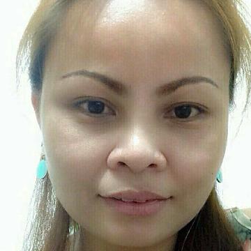 Ning, 42, Udon Thani, Thailand