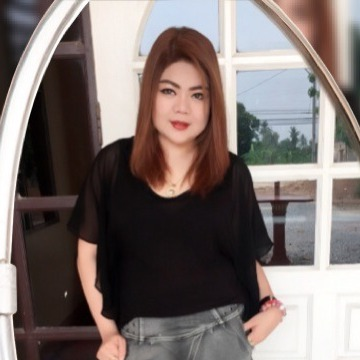 Yokyoru Na Ka, 33, Bangkok, Thailand