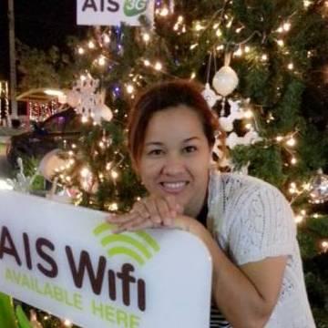 Warapat Kongpang, 47, Bangkok, Thailand