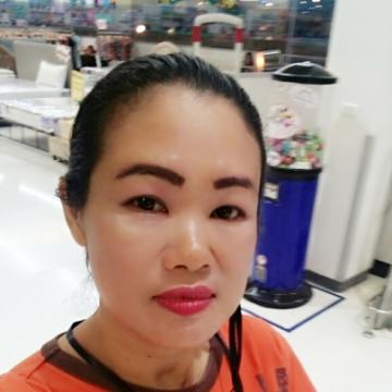 Darin Rinda, 50, Ban Bueng, Thailand