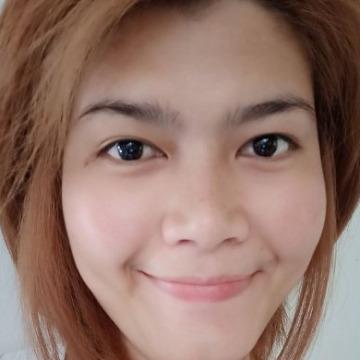 Mummoo Suwun, 20, Nakhon Ratchasima, Thailand