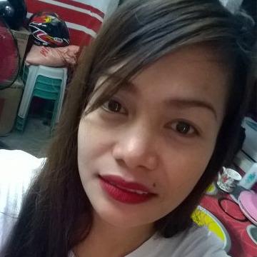 wella parle, 35, Iloilo City, Philippines