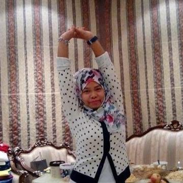 Maha Ibrahim, 26, Kuwait City, Kuwait