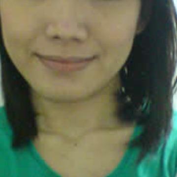 Janice, 35, Singapore, Singapore