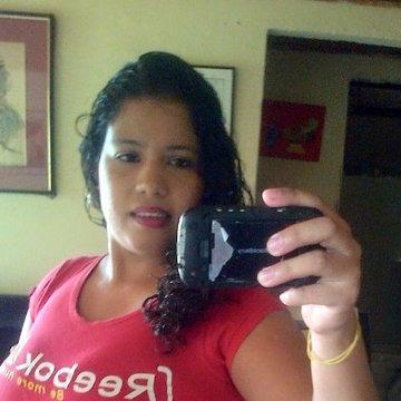 Shalieth Karolina Ruiz Florian, 25, Valledupar, Colombia