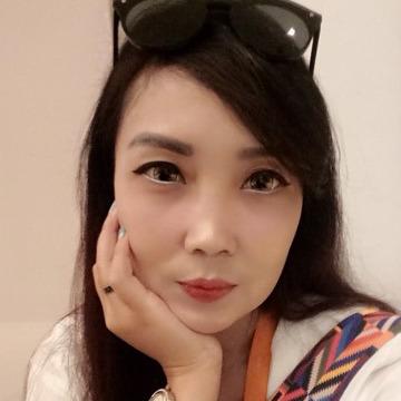 DFatimah, 44, Bandung, Indonesia