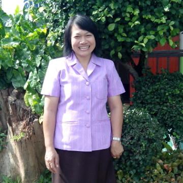 Boonyard Nongnong, 58, Bangkok, Thailand