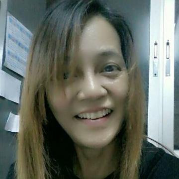 สร้อย ครองญาติ, 55, Yan Nawa, Thailand