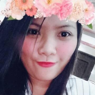 Jelyn Sune, 24, Manila, Philippines