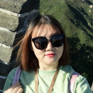 sara, 29, Suzhou, China