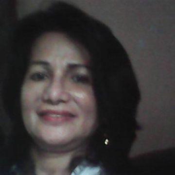 Viola Villareal, 54, Manila, Philippines