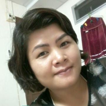 Kate, 39, Tha Mai, Thailand