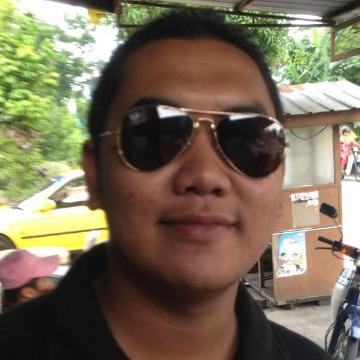 syafiq ibrahim, 28, Kota Bharu, Malaysia