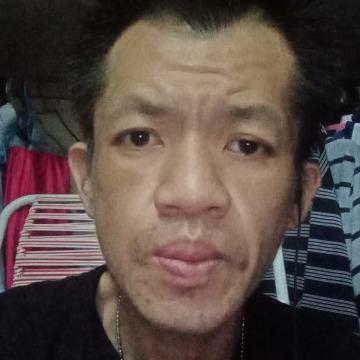 Lexhailey, 40, Petaling Jaya, Malaysia