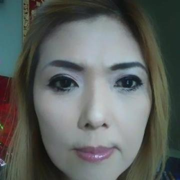elizabeth, 35, Fernie, Canada
