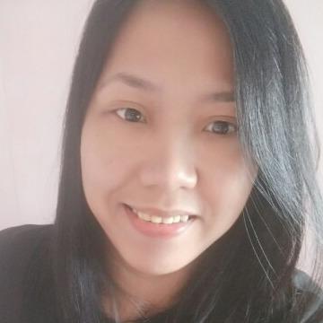 Mariz Rivera, 39, Manila, Philippines