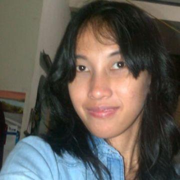 Fearina, 29, Jakarta, Indonesia