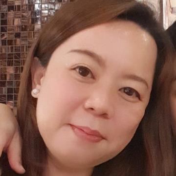 Jocelyn Mak, 42, Kuala Lumpur, Malaysia