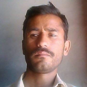 Zaheer Hussain, 27, Chakwal, Pakistan