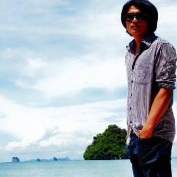 Arnuwat Inchan, 27, Singha Nakhon, Thailand