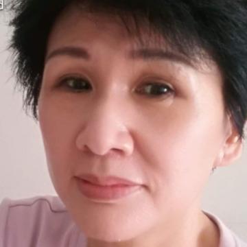 Adelynn Lim, 58, Kuala Lumpur, Malaysia