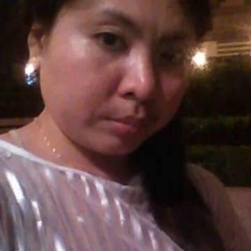 Janette, 40, General Trias, Philippines