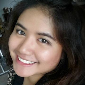 Nuan Tayakamon, 28, Khon Kaen, Thailand