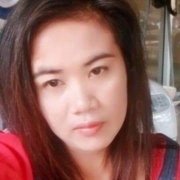 โลกมันกลม สังคมเลยเปลียน, 31, Thap Than, Thailand