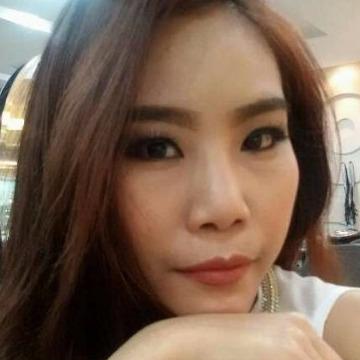 Evelyn, 43, Kuala Lumpur, Malaysia