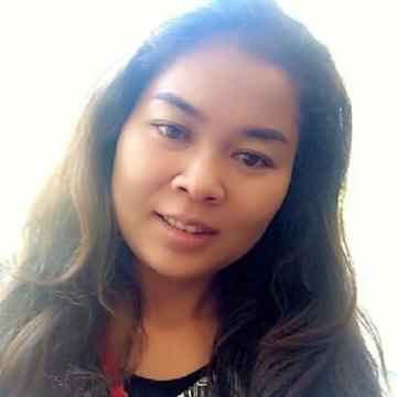 Atitaya Namakun, 42, Bangkok, Thailand