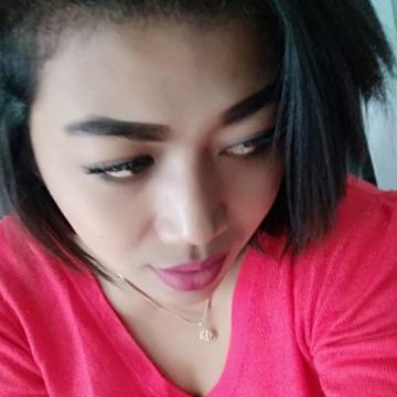 Riesda F, 19, Jakarta, Indonesia