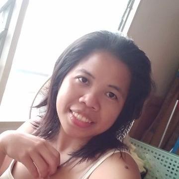 Wanelyn dalida, 29, Jawi, Malaysia