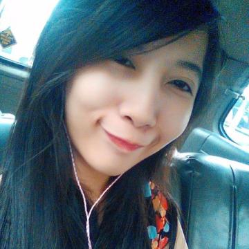 Danica, 25, Bulacan, Philippines