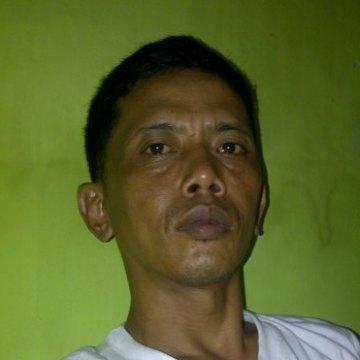 Mohamad Suheri, 44, Bogor, Indonesia