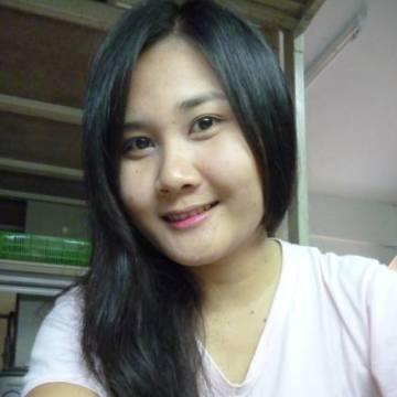 Cream Pornpaka, 25, Non Sung, Thailand
