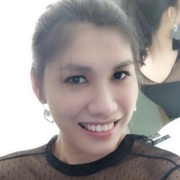Phau, 27, Kuala Lumpur, Malaysia
