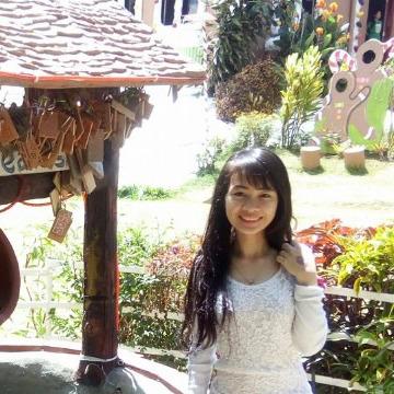 Edna Lardizabal, 21, Bacoor City, Philippines