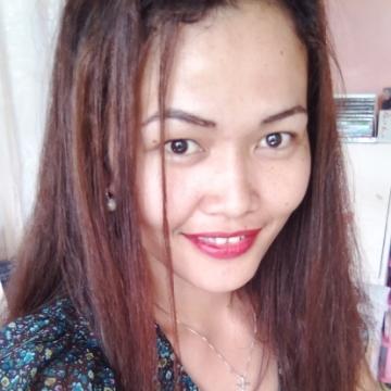 Manilyn Ponsua Tura, 32, Antipolo, Philippines