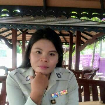มัตทนา ฤทธิศรไกร, 38, Bangkok, Thailand